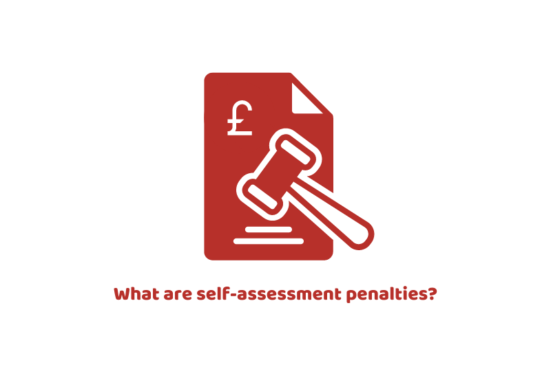 What are self-assessment penalties