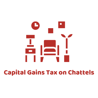 Capital Gains Tax on Chattels