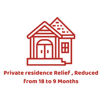 Private residence Relief , Reduced from 18 to 9 Months