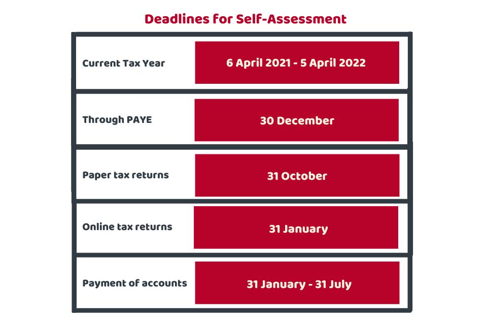 Uk Tax year dates