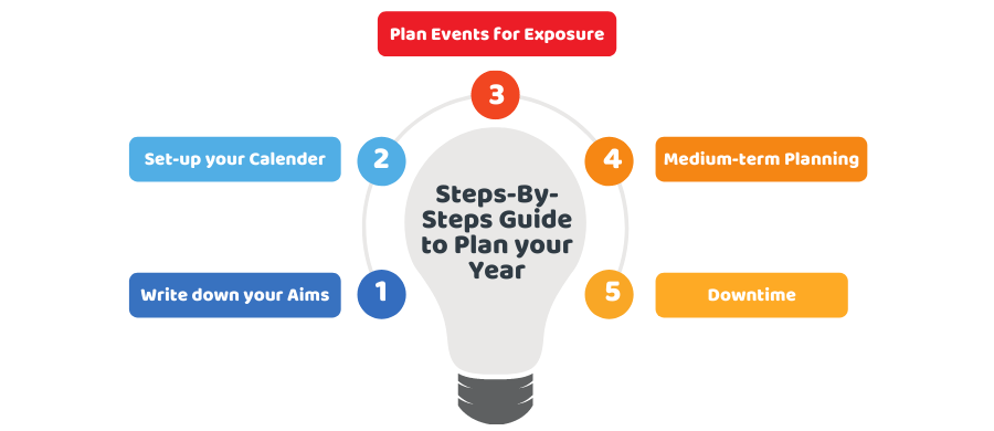 how to plan your year as a freelancer