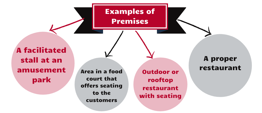 what is the vat on takeaway food