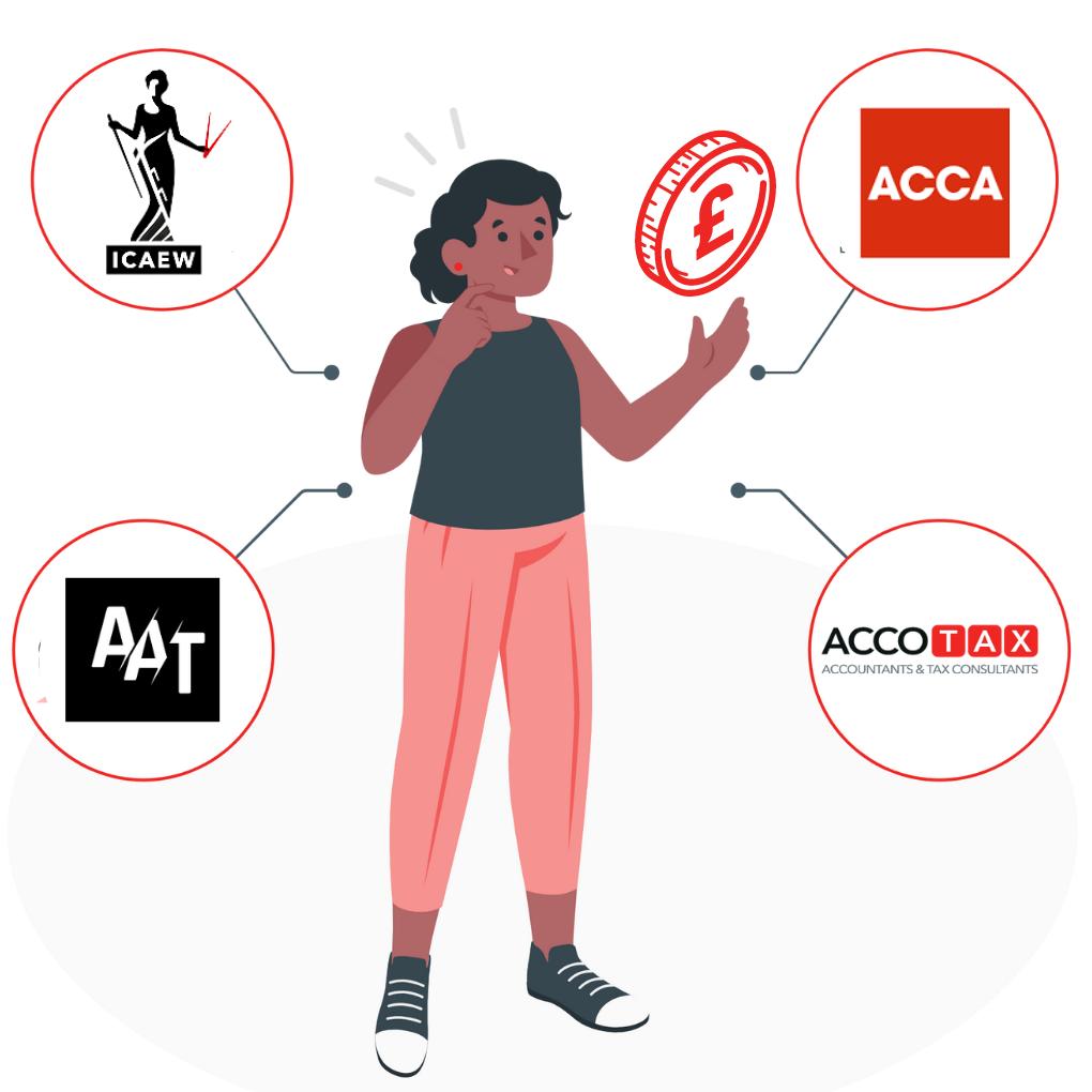 ACCOTAX accountants