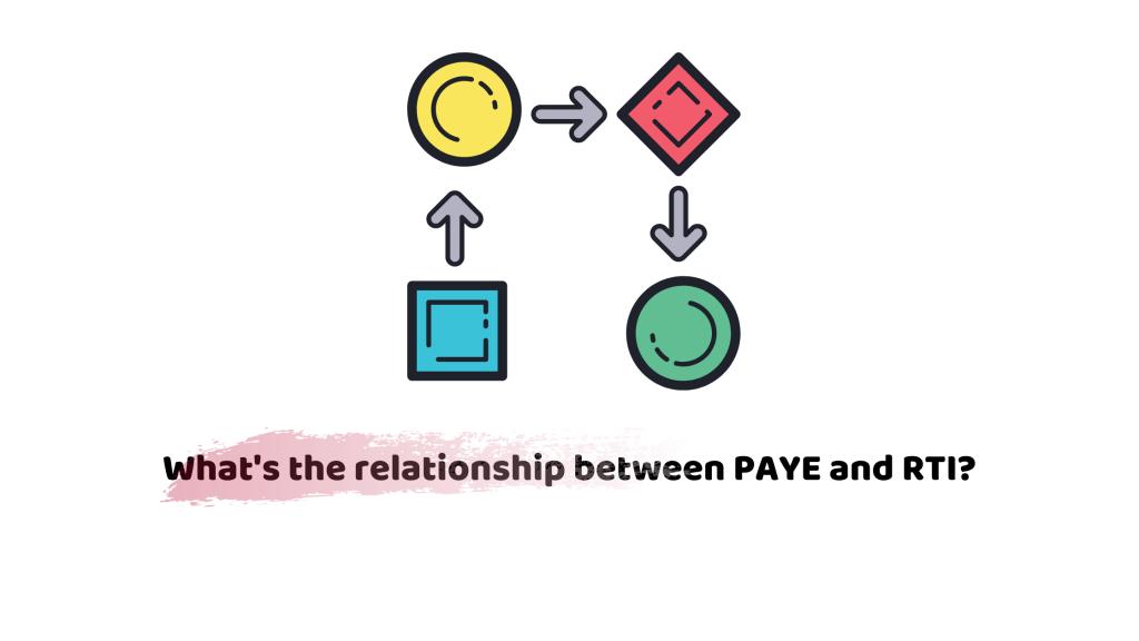 paye RTI