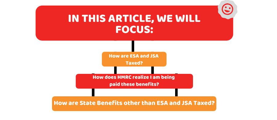 ESA and JSA Taxed