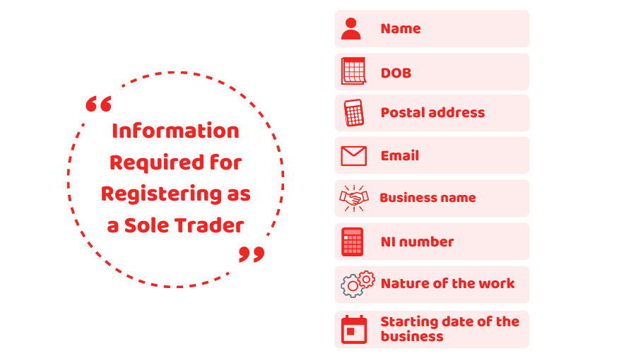 information required for registering as sole trader