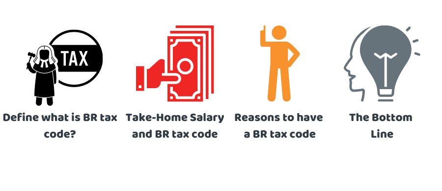BR Tax Code