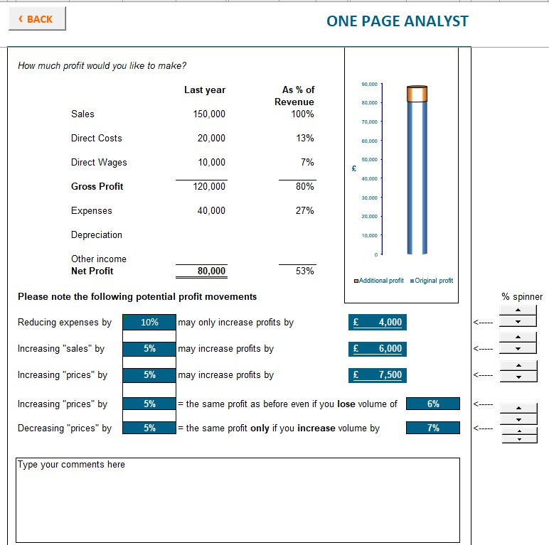 one page analyst